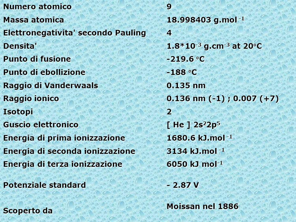 Numero atomico 9 Massa atomica 18.998403 g.mol -1 Elettronegativita' secondo Pauling 4 Densita' 1.8*10 -3 g.cm -3 at 20°C Punto di fusione -219.6 °C P