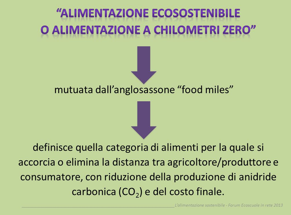 __________________________________________________________________Lalimentazione sostenibile - Forum Ecoscuole in rete 2013 mutuata dallanglosassone f