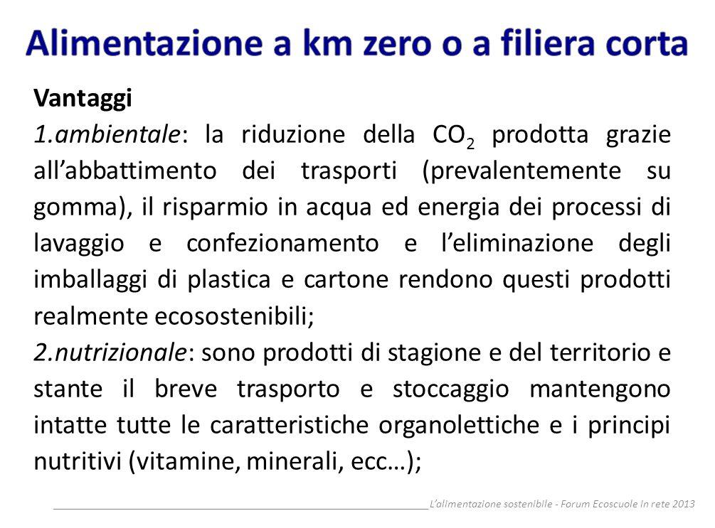 __________________________________________________________________Lalimentazione sostenibile - Forum Ecoscuole in rete 2013 Vantaggi 1.ambientale: la