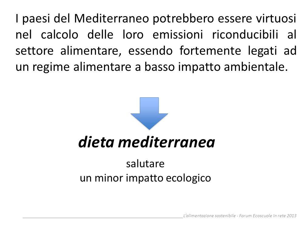 __________________________________________________________________Lalimentazione sostenibile - Forum Ecoscuole in rete 2013 I paesi del Mediterraneo p