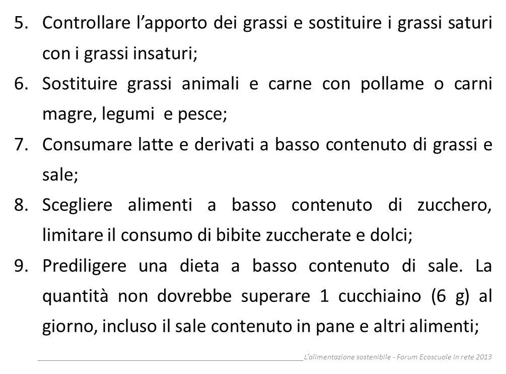 __________________________________________________________________Lalimentazione sostenibile - Forum Ecoscuole in rete 2013 5.Controllare lapporto dei