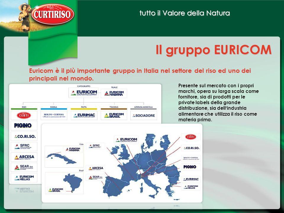 tutto il Valore della Natura Il gruppo EURICOM Presente sul mercato con i propri marchi, opera su larga scala come fornitore, sia di prodotti per le private labels della grande distribuzione, sia dell industria alimentare che utilizza il riso come materia prima.