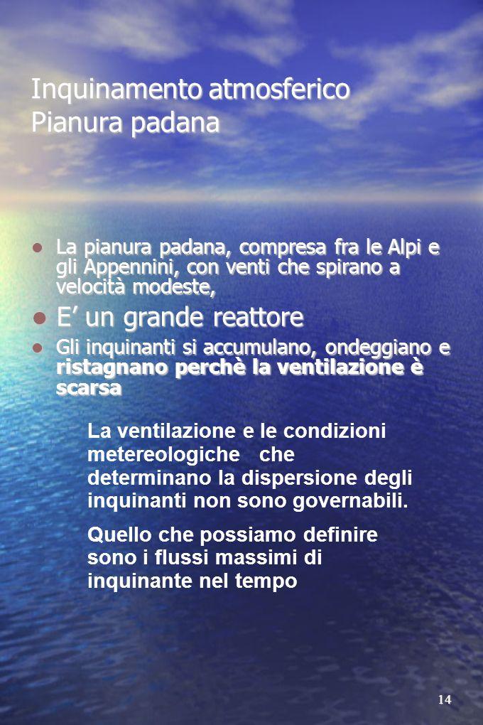 14 Inquinamento atmosferico Pianura padana La pianura padana, compresa fra le Alpi e gli Appennini, con venti che spirano a velocità modeste, La pianu