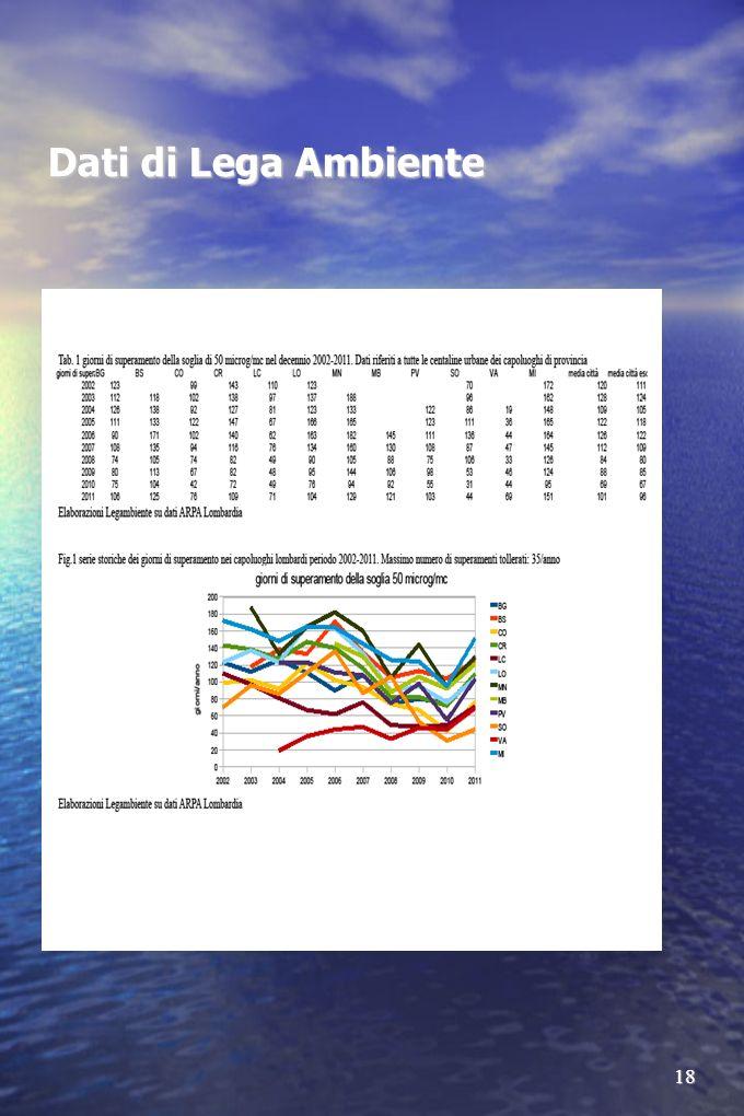 18 Dati di Lega Ambiente