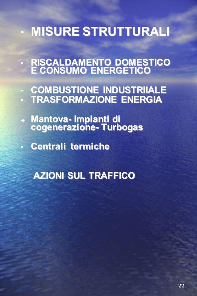 22 MISURE STRUTTURALI MISURE STRUTTURALI RISCALDAMENTO DOMESTICO E CONSUMO ENERGETICO RISCALDAMENTO DOMESTICO E CONSUMO ENERGETICO COMBUSTIONE INDUSTRIIALE COMBUSTIONE INDUSTRIIALE TRASFORMAZIONE ENERGIA TRASFORMAZIONE ENERGIA Mantova- Impianti di cogenerazione- Turbogas Mantova- Impianti di cogenerazione- Turbogas Centrali termiche Centrali termiche AZIONI SUL TRAFFICO AZIONI SUL TRAFFICO