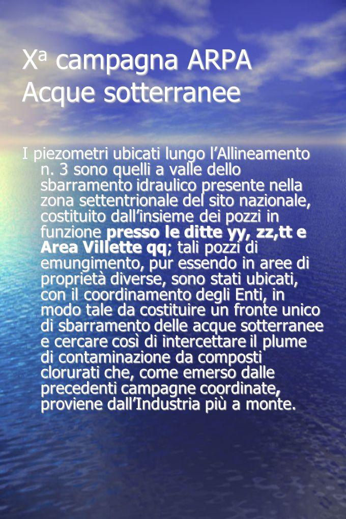 X a campagna ARPA Acque sotterranee I piezometri ubicati lungo lAllineamento n. 3 sono quelli a valle dello sbarramento idraulico presente nella zona