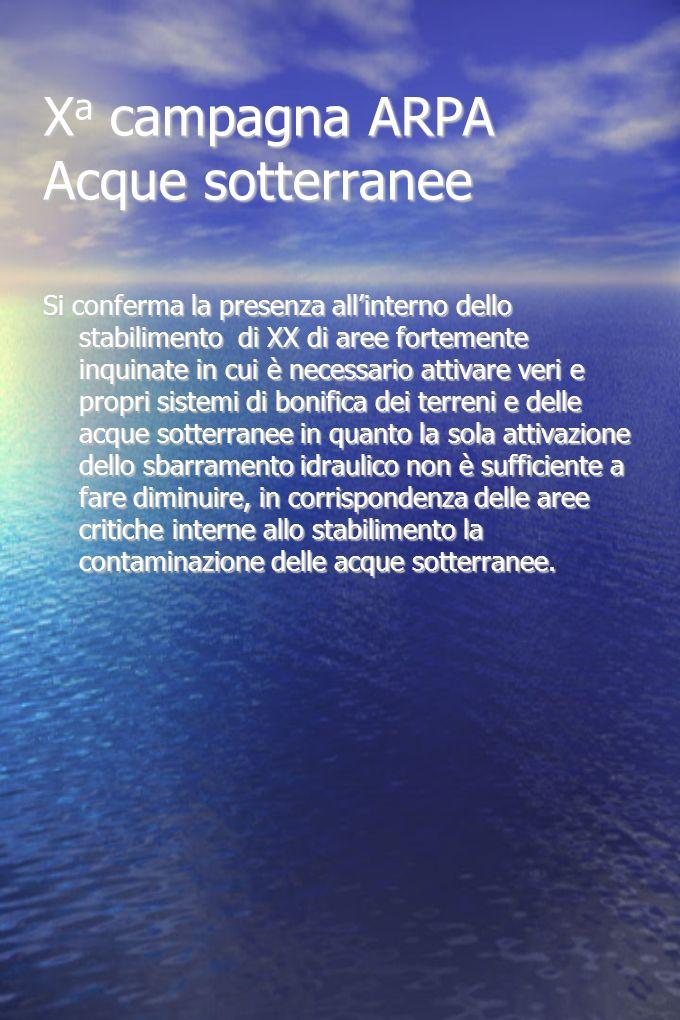 10 PROBLEMI E SOLUZIONI ConfindustriaGrenpeace Comune di Mantova