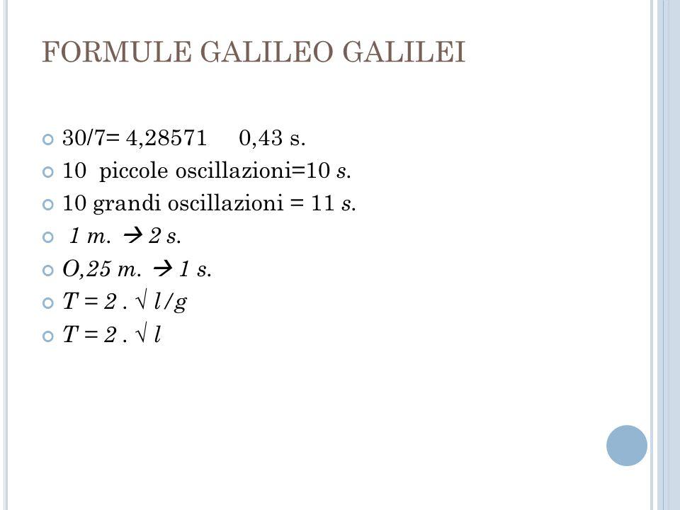 FORMULE GALILEO GALILEI 30/7= 4,28571 0,43 s. 10 piccole oscillazioni=10 s.