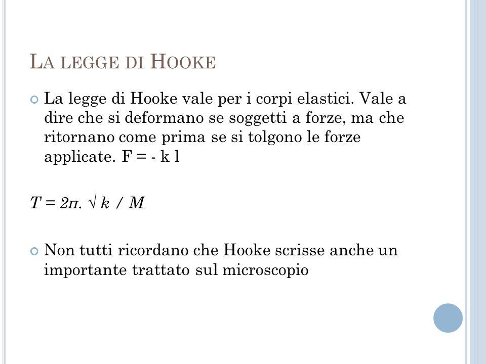 L A LEGGE DI H OOKE La legge di Hooke vale per i corpi elastici.