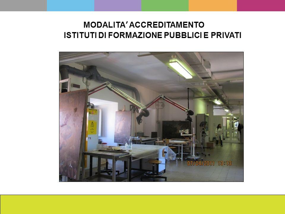 La scuola dellISCR da Cesare Brandi ad oggi Francesca Romana Mainieri MODALITA ACCREDITAMENTO ISTITUTI DI FORMAZIONE PUBBLICI E PRIVATI