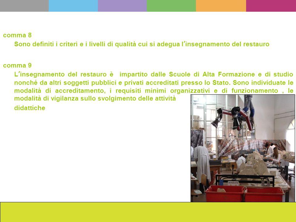 La scuola dellISCR da Cesare Brandi ad oggi Francesca Romana Mainieri comma 9 Linsegnamento del restauro è impartito dalle Scuole di Alta Formazione e