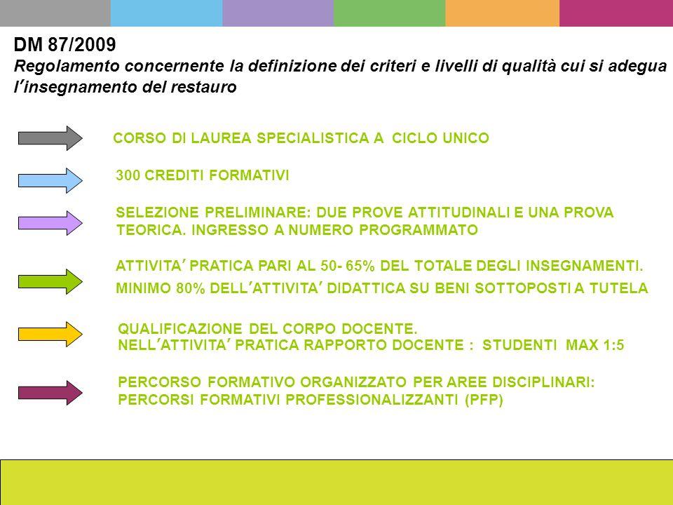 La scuola dellISCR da Cesare Brandi ad oggi Francesca Romana Mainieri CORSO DI LAUREA SPECIALISTICA A CICLO UNICO 300 CREDITI FORMATIVI ATTIVITA PRATI