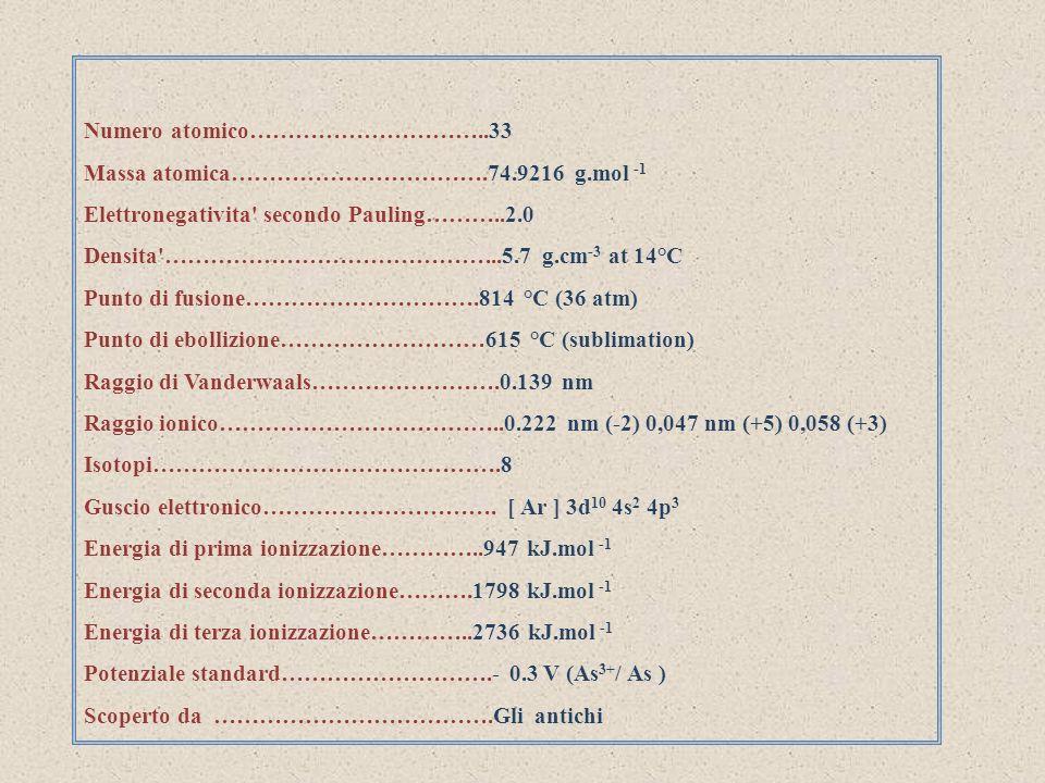 Numero atomico…………………………..33 Massa atomica…………………………….74.9216 g.mol -1 Elettronegativita' secondo Pauling………..2.0 Densita'……………………………………...5.7 g.cm -3