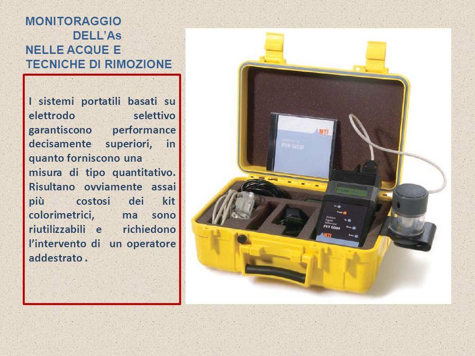 MONITORAGGIO DELLAs NELLE ACQUE E TECNICHE DI RIMOZIONE I sistemi portatili basati su elettrodo selettivo garantiscono performance decisamente superio