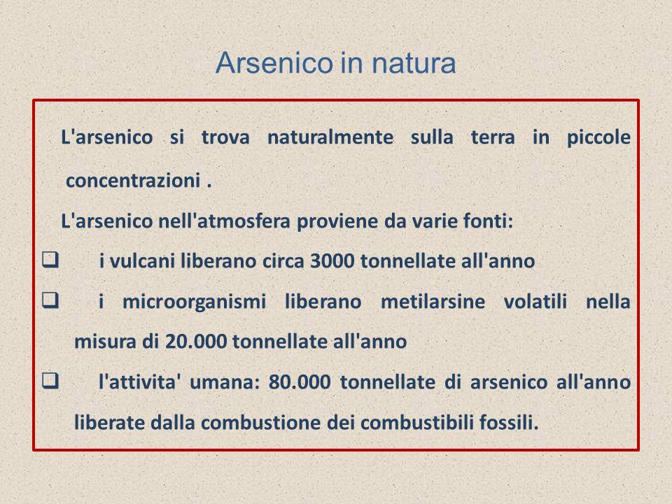 Arsenico in natura L'arsenico si trova naturalmente sulla terra in piccole concentrazioni. L'arsenico nell'atmosfera proviene da varie fonti: i vulcan