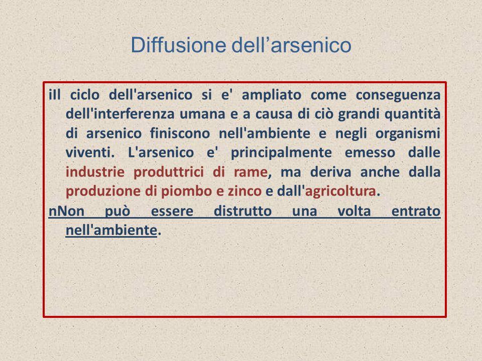Diffusione dellarsenico iIl ciclo dell'arsenico si e' ampliato come conseguenza dell'interferenza umana e a causa di ciò grandi quantità di arsenico f