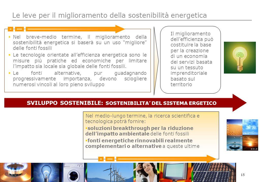 15 Le leve per il miglioramento della sostenibilità energetica Nel breve-medio termine, il miglioramento della sostenibilità energetica si baserà su un uso migliore delle fonti fossili Le tecnologie orientate allefficienza energetica sono le misure più pratiche ed economiche per limitare limpatto sia locale sia globale delle fonti fossili.