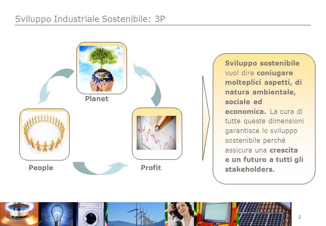 3 Energia e Sviluppo Industriale Abbiamo davanti grandi cambiamenti.