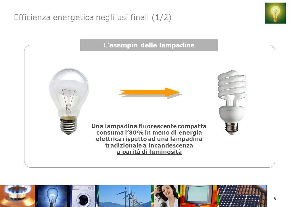 8 Efficienza energetica negli usi finali (1/2) Una lampadina fluorescente compatta consuma l80% in meno di energia elettrica rispetto ad una lampadina tradizionale a incandescenza a parità di luminosità Lesempio delle lampadine
