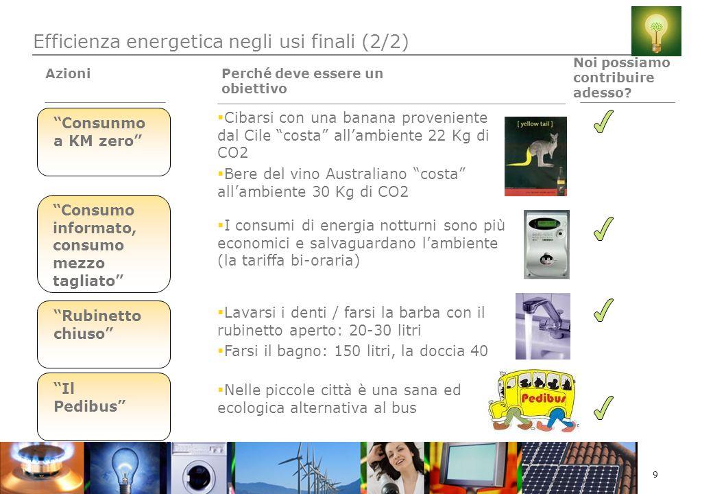 9 Efficienza energetica negli usi finali (2/2) Perché deve essere un obiettivo Consunmo a KM zero Cibarsi con una banana proveniente dal Cile costa allambiente 22 Kg di CO2 Bere del vino Australiano costa allambiente 30 Kg di CO2 Noi possiamo contribuire adesso.