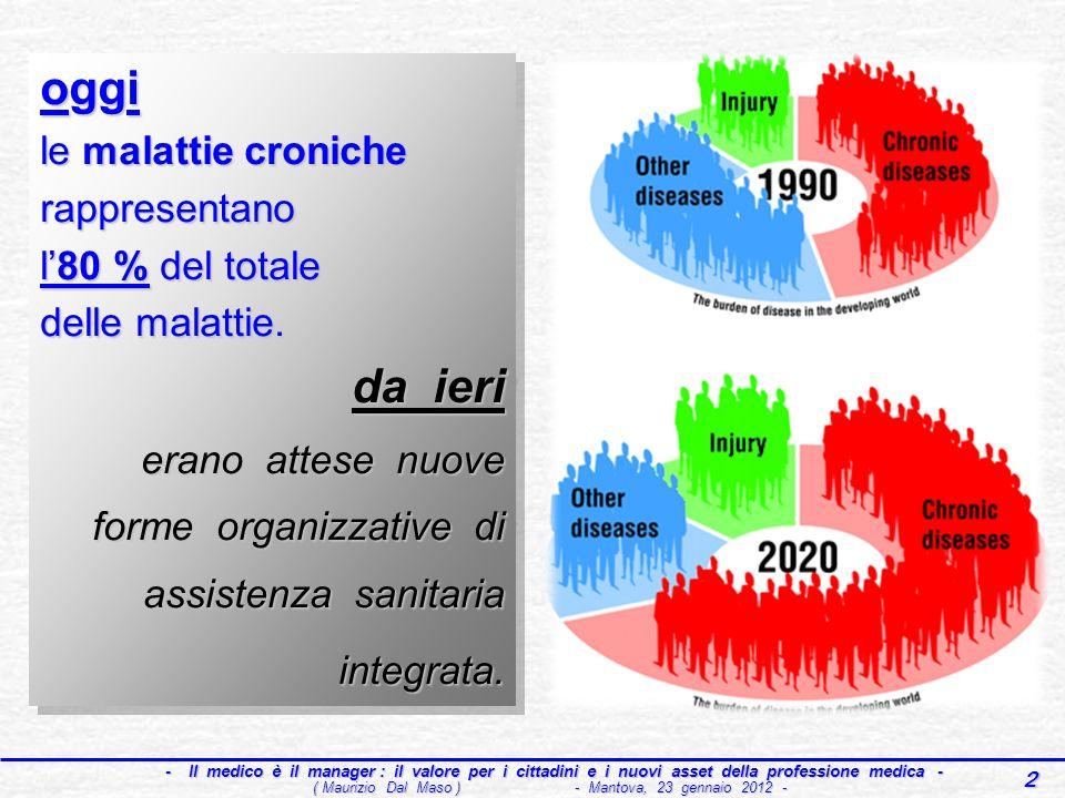 2 - Il medico è il manager : il valore per i cittadini e i nuovi asset della professione medica - - Il medico è il manager : il valore per i cittadini e i nuovi asset della professione medica - ( Maurizio Dal Maso ) - Mantova, 23 gennaio 2012 - oggi le malattie croniche rappresentano l80 % del totale delle malattie.