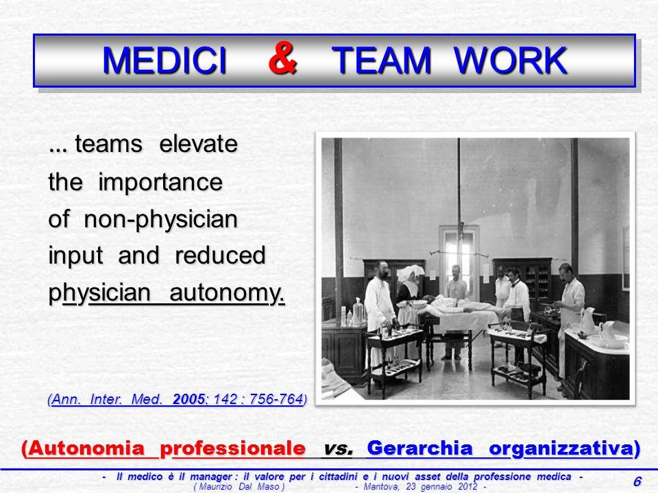 7 - Il medico è il manager : il valore per i cittadini e i nuovi asset della professione medica - - Il medico è il manager : il valore per i cittadini e i nuovi asset della professione medica - ( Maurizio Dal Maso ) - Mantova, 23 gennaio 2012 - 1.