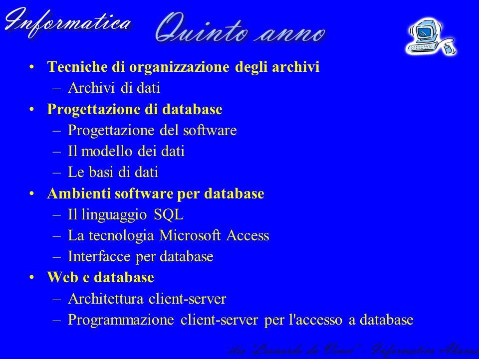 Tecniche di organizzazione degli archivi –Archivi di dati Progettazione di database –Progettazione del software –Il modello dei dati –Le basi di dati