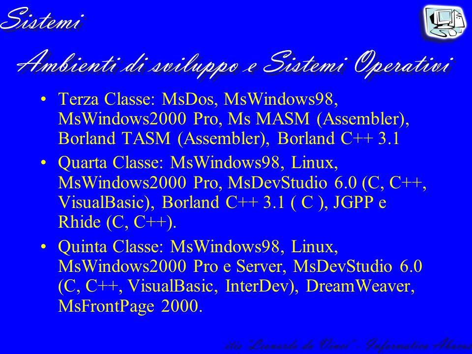 Terza Classe: MsDos, MsWindows98, MsWindows2000 Pro, Ms MASM (Assembler), Borland TASM (Assembler), Borland C++ 3.1 Quarta Classe: MsWindows98, Linux,