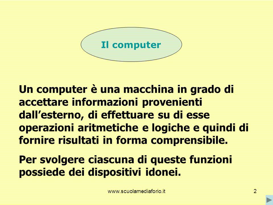 www.scuolamediaforio.it2 Il computer Un computer è una macchina in grado di accettare informazioni provenienti dallesterno, di effettuare su di esse operazioni aritmetiche e logiche e quindi di fornire risultati in forma comprensibile.