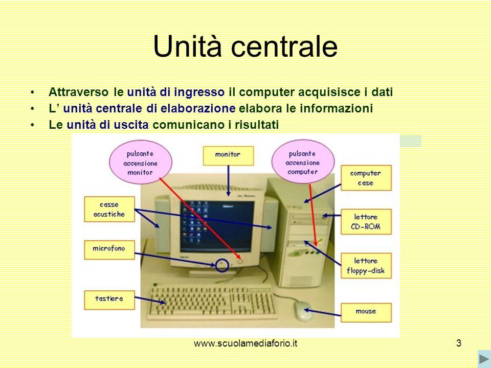 www.scuolamediaforio.it3 Unità centrale Attraverso le unità di ingresso il computer acquisisce i dati L unità centrale di elaborazione elabora le informazioni Le unità di uscita comunicano i risultati