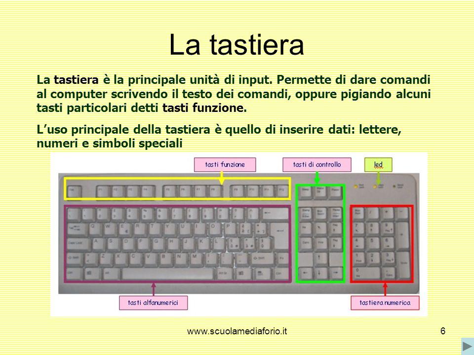www.scuolamediaforio.it6 La tastiera è la principale unità di input.