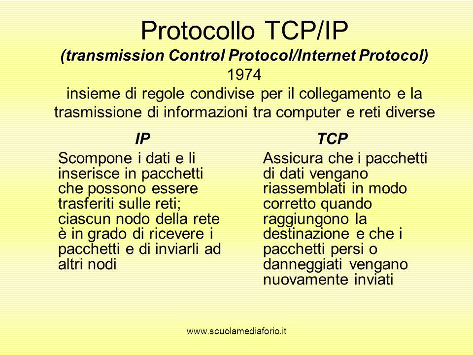 www.scuolamediaforio.it Protocollo TCP/IP (transmission Control Protocol/Internet Protocol) 1974 insieme di regole condivise per il collegamento e la trasmissione di informazioni tra computer e reti diverse IP Scompone i dati e li inserisce in pacchetti che possono essere trasferiti sulle reti; ciascun nodo della rete è in grado di ricevere i pacchetti e di inviarli ad altri nodiTCP Assicura che i pacchetti di dati vengano riassemblati in modo corretto quando raggiungono la destinazione e che i pacchetti persi o danneggiati vengano nuovamente inviati