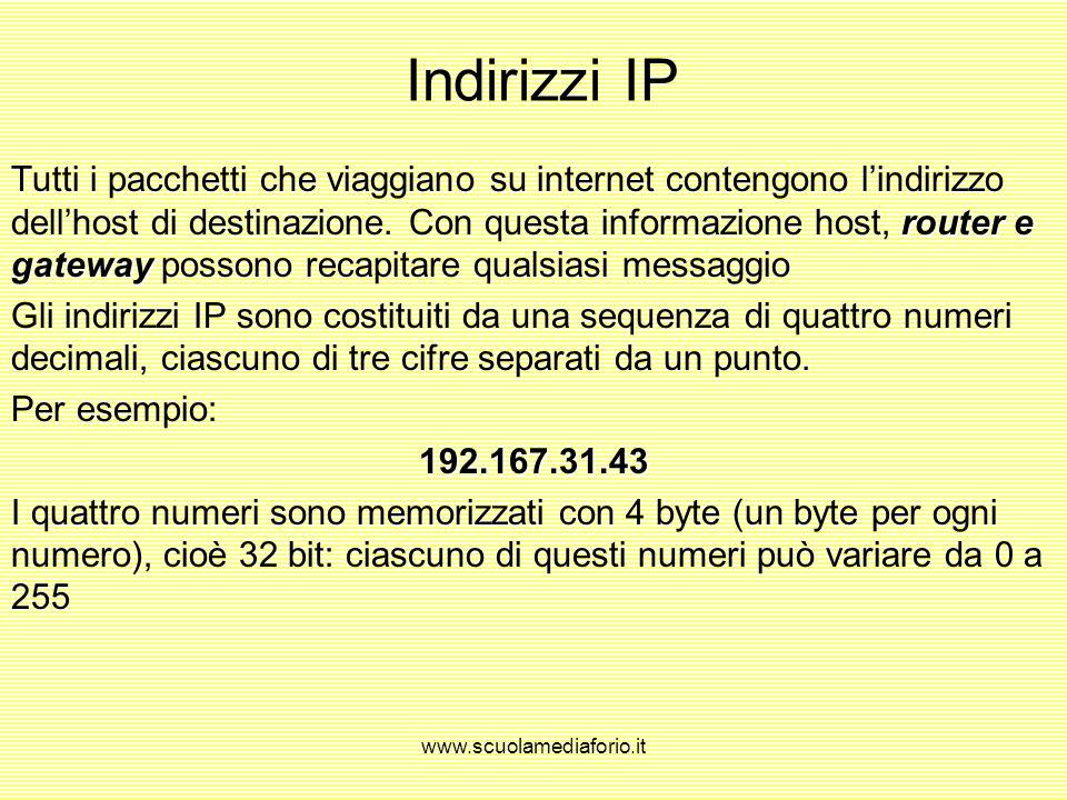 www.scuolamediaforio.it Indirizzi IP router e gateway Tutti i pacchetti che viaggiano su internet contengono lindirizzo dellhost di destinazione.