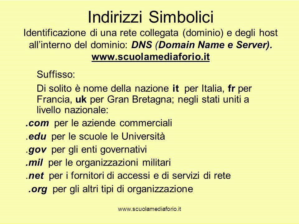 www.scuolamediaforio.it Indirizzi Simbolici Identificazione di una rete collegata (dominio) e degli host allinterno del dominio: DNS DNS (Domain (Domain Name e Server).