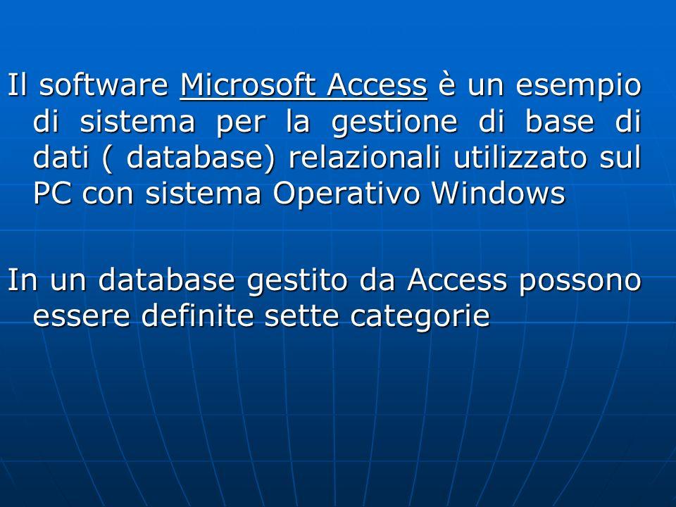 Il software Microsoft Access è un esempio di sistema per la gestione di base di dati ( database) relazionali utilizzato sul PC con sistema Operativo W
