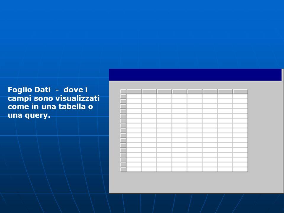 Foglio Dati - dove i campi sono visualizzati come in una tabella o una query.