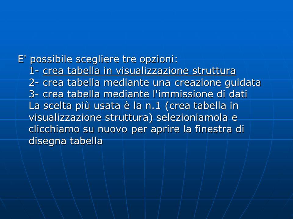 E' possibile scegliere tre opzioni: 1- crea tabella in visualizzazione struttura 2- crea tabella mediante una creazione guidata 3- crea tabella median