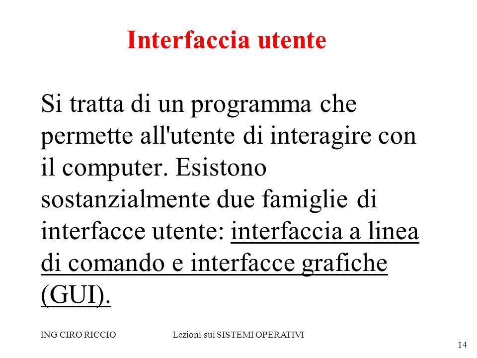 ING CIRO RICCIOLezioni sui SISTEMI OPERATIVI 14 Interfaccia utente Si tratta di un programma che permette all'utente di interagire con il computer. Es