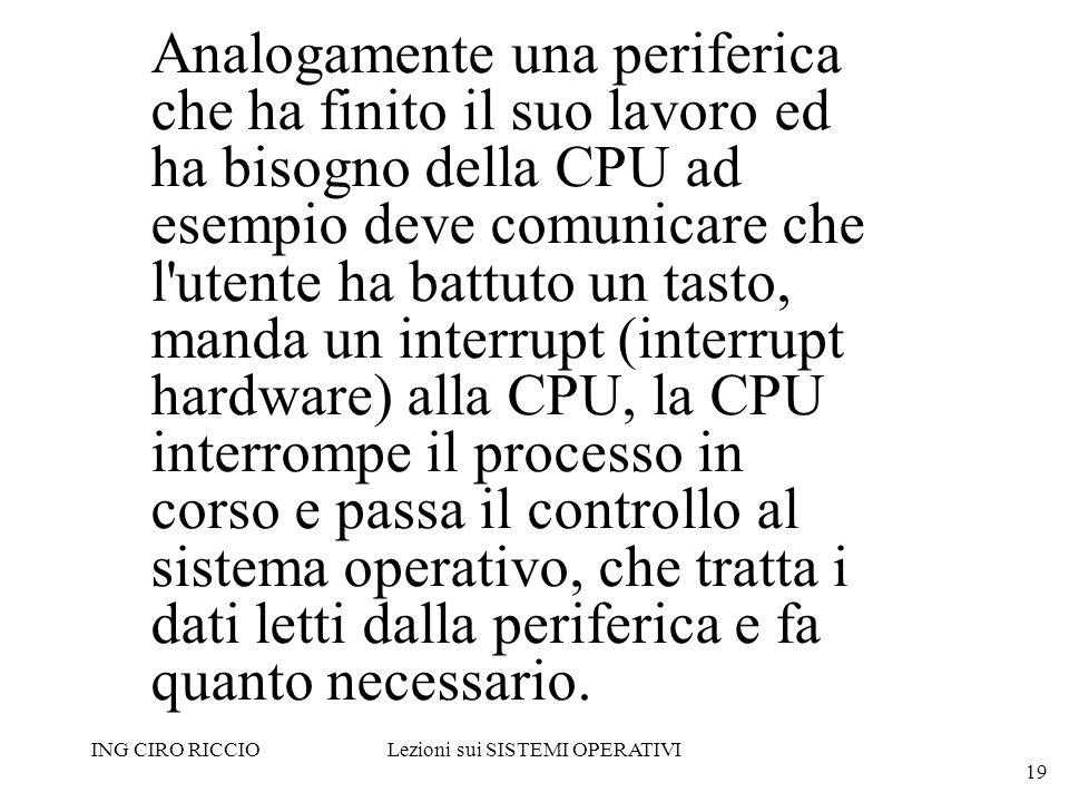 ING CIRO RICCIOLezioni sui SISTEMI OPERATIVI 19 Analogamente una periferica che ha finito il suo lavoro ed ha bisogno della CPU ad esempio deve comuni