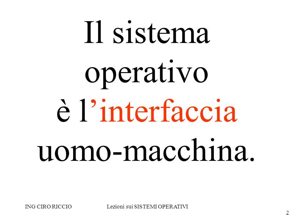 ING CIRO RICCIOLezioni sui SISTEMI OPERATIVI 2 Il sistema operativo è linterfaccia uomo-macchina.