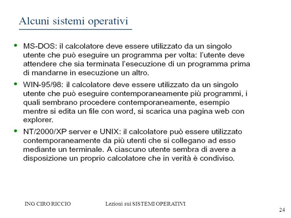 ING CIRO RICCIOLezioni sui SISTEMI OPERATIVI 24