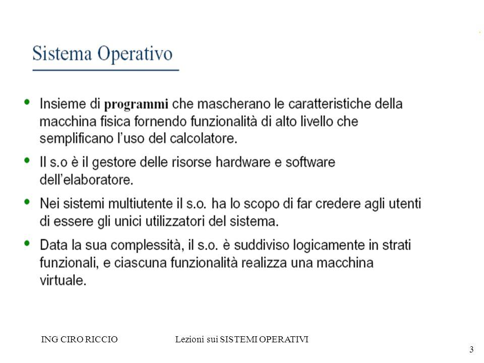 ING CIRO RICCIOLezioni sui SISTEMI OPERATIVI 3