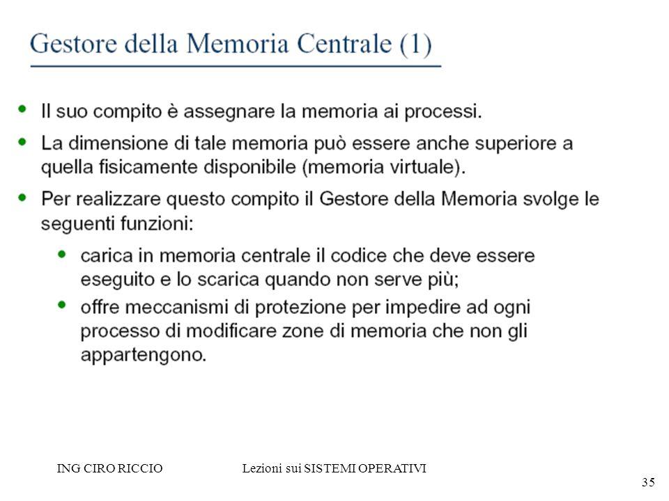 ING CIRO RICCIOLezioni sui SISTEMI OPERATIVI 35