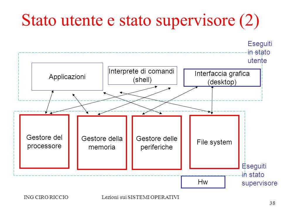 ING CIRO RICCIOLezioni sui SISTEMI OPERATIVI 38 Stato utente e stato supervisore (2) Gestore del processore Gestore della memoria File system Gestore