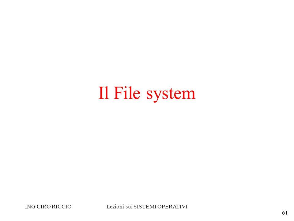 ING CIRO RICCIOLezioni sui SISTEMI OPERATIVI 61 Il File system