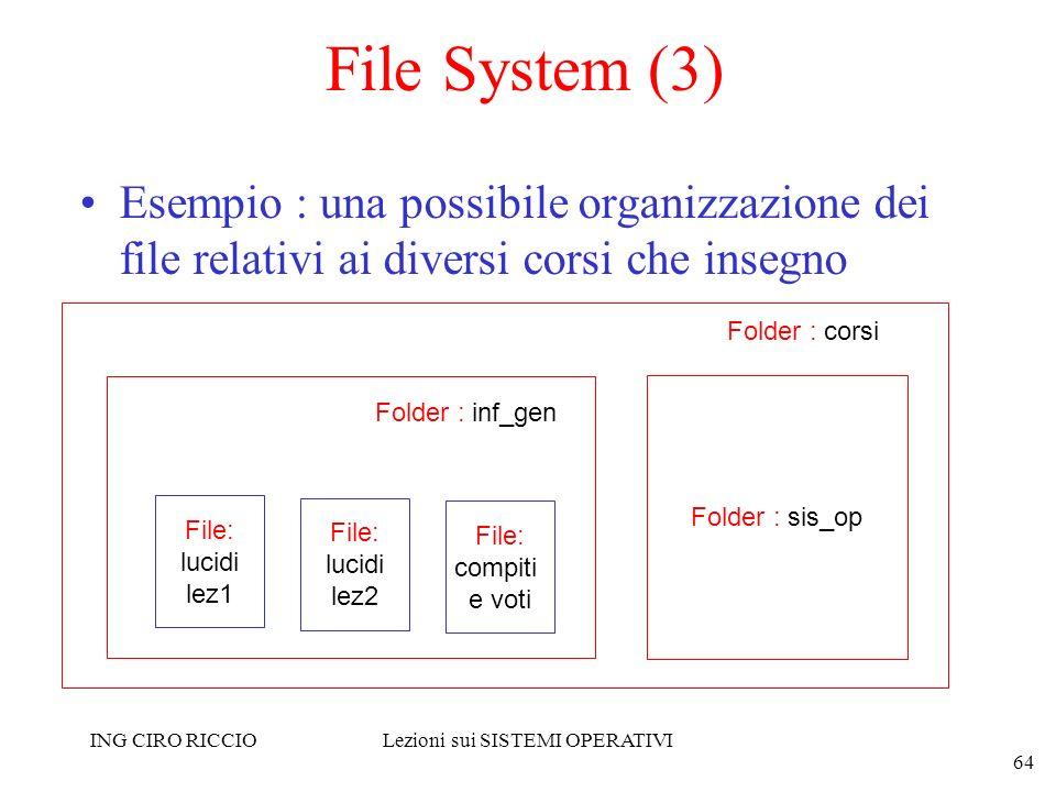 ING CIRO RICCIOLezioni sui SISTEMI OPERATIVI 64 File System (3) Esempio : una possibile organizzazione dei file relativi ai diversi corsi che insegno