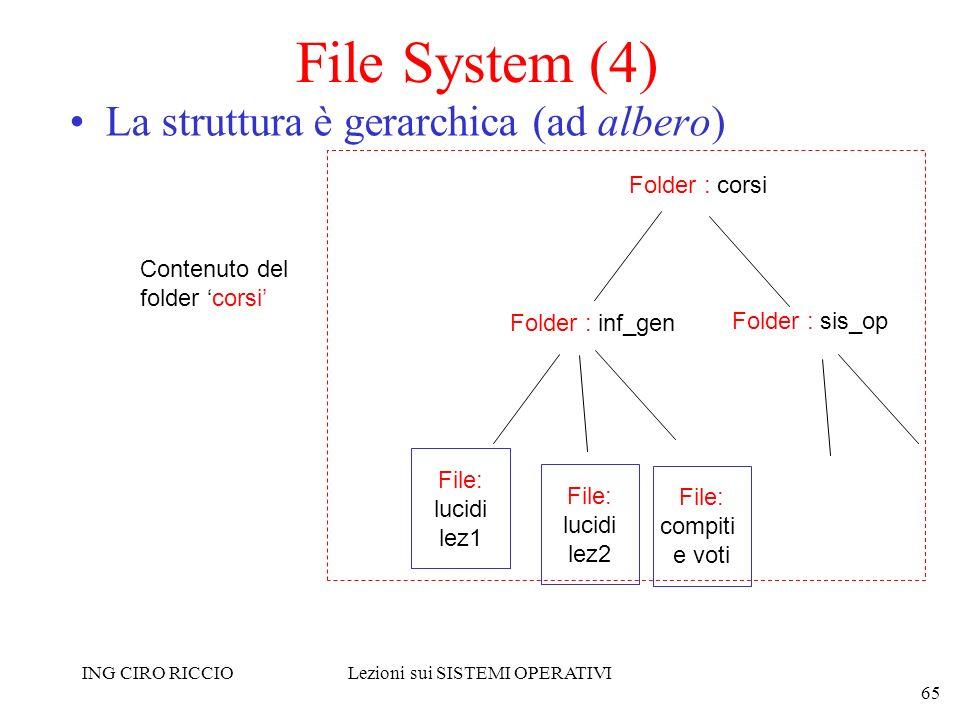 ING CIRO RICCIOLezioni sui SISTEMI OPERATIVI 65 File System (4) La struttura è gerarchica (ad albero) File: lucidi lez2 File: compiti e voti Folder :