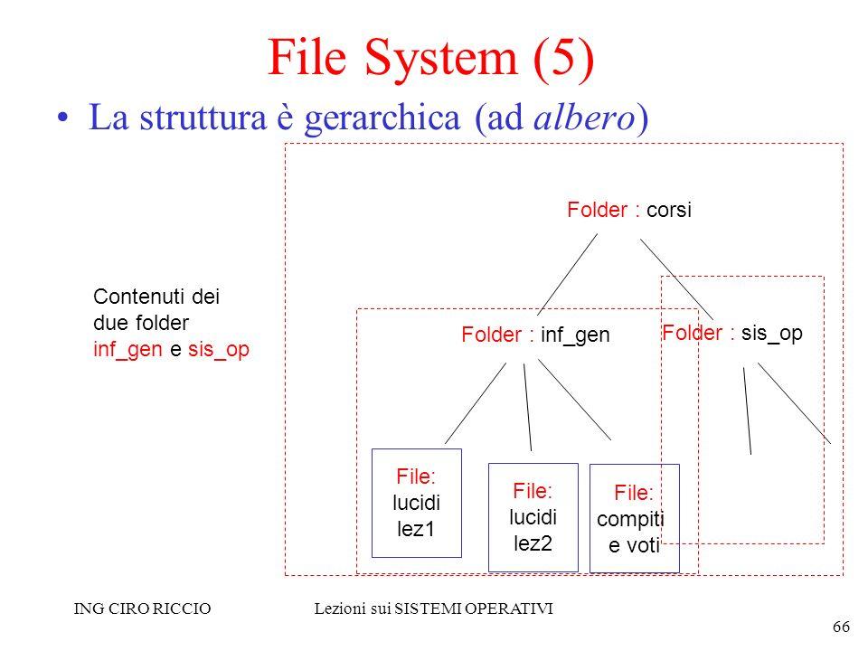 ING CIRO RICCIOLezioni sui SISTEMI OPERATIVI 66 File System (5) La struttura è gerarchica (ad albero) File: lucidi lez2 File: compiti e voti Folder :