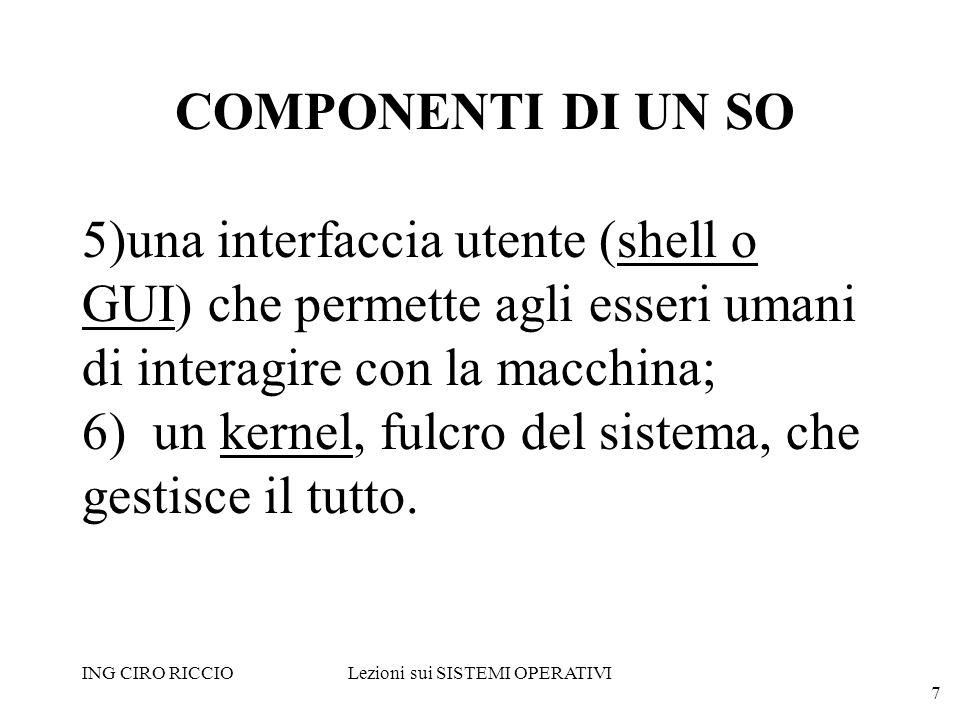 ING CIRO RICCIOLezioni sui SISTEMI OPERATIVI 7 COMPONENTI DI UN SO 5)una interfaccia utente (shell o GUI) che permette agli esseri umani di interagire