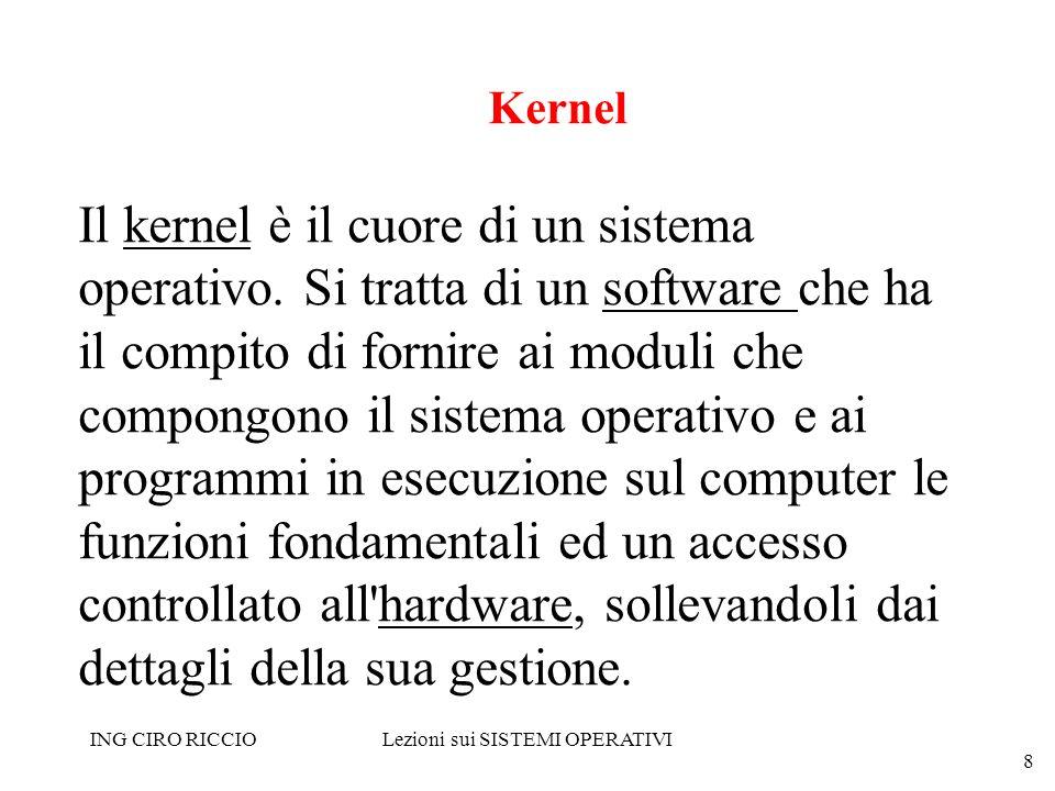 ING CIRO RICCIOLezioni sui SISTEMI OPERATIVI 8 Kernel Il kernel è il cuore di un sistema operativo. Si tratta di un software che ha il compito di forn